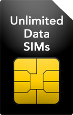 unlimited data sim only deals